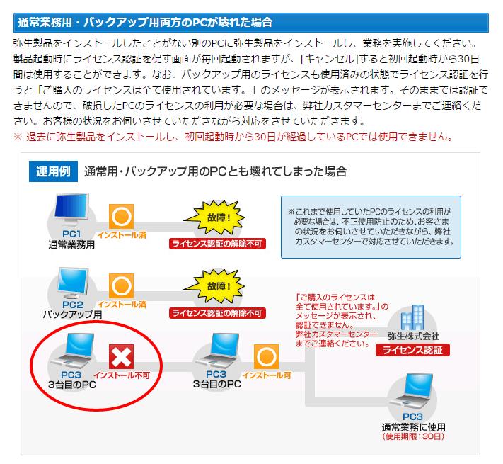 yayoi_license3